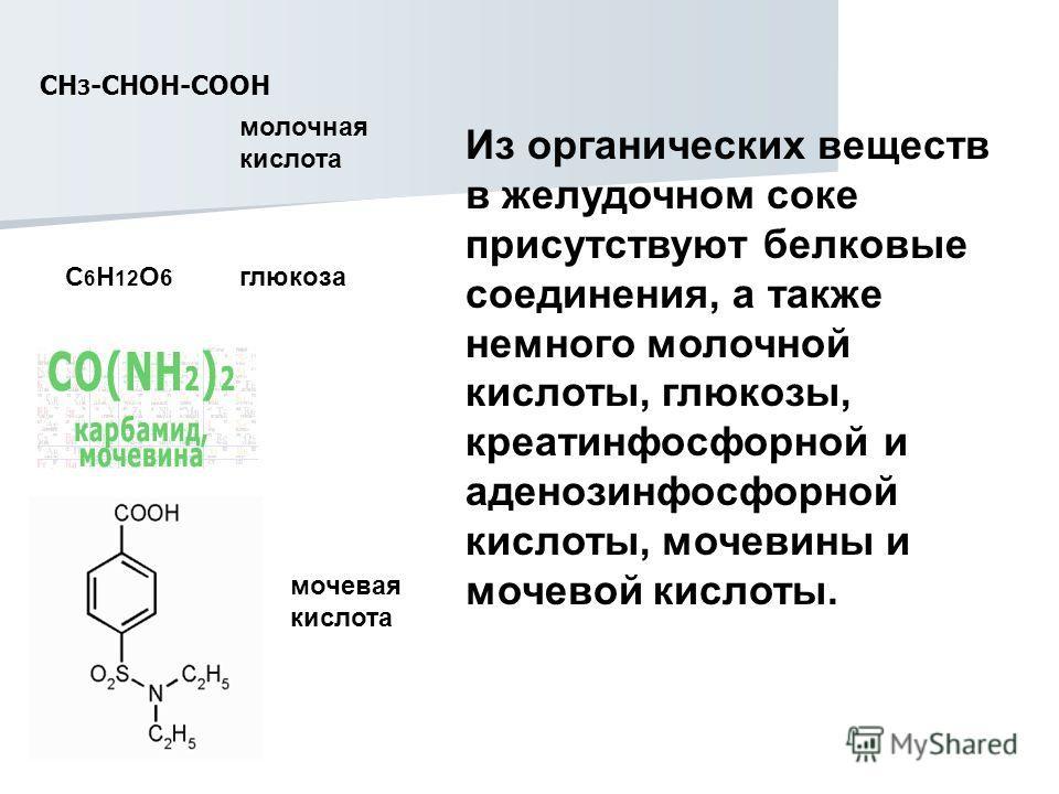 Из органических веществ в желудочном соке присутствуют белковые соединения, а также немного молочной кислоты, глюкозы, креатинфосфорной и аденозинфосфорной кислоты, мочевины и мочевой кислоты. C 6 H 12 O 6 молочная кислота глюкоза мочевая кислота СН