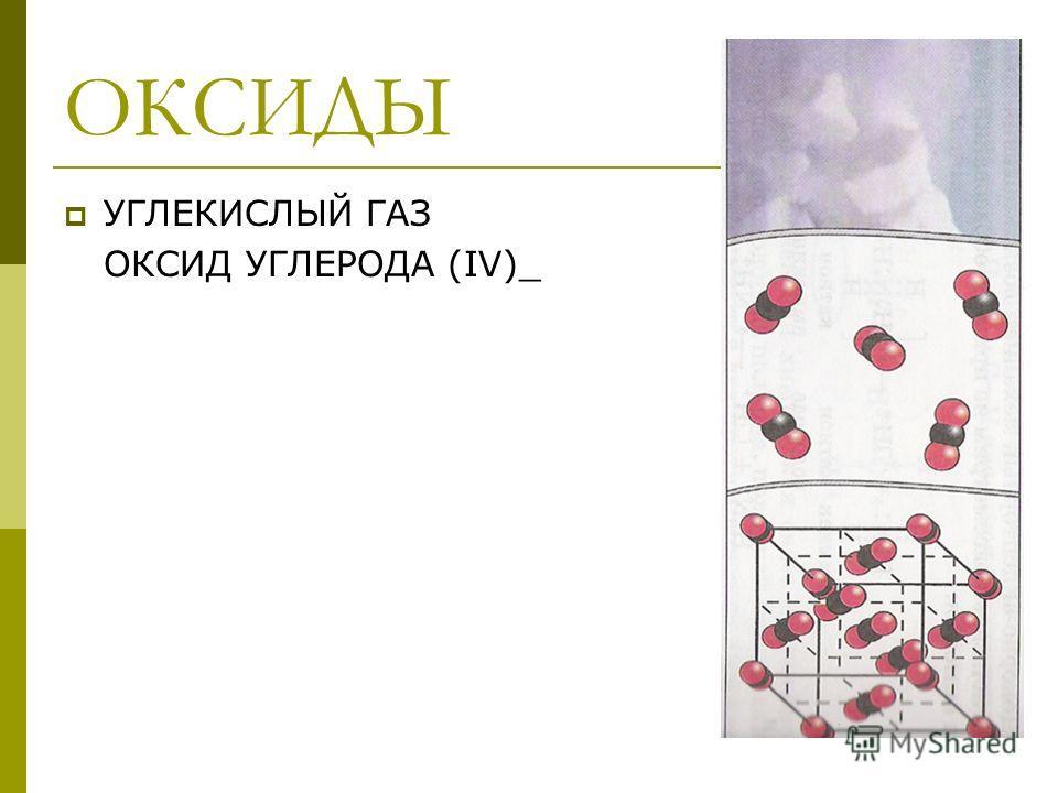 ОКСИДЫ УГЛЕКИСЛЫЙ ГАЗ ОКСИД УГЛЕРОДА (IV)_