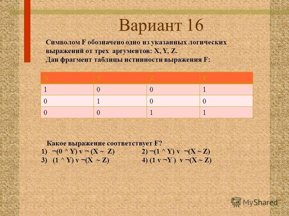 Вариант 16 XYZF 1001 0100 0011 Символом F обозначено одно из указанных логических выражений от трех аргументов: X, Y, Z. Дан фрагмент таблицы истинности выражения F: Какое выражение соответствует F? 1)¬(0 ^ Y) v ¬ (X ~ Z) 2) ¬(1 ^ Y) v ¬(X ~ Z) 3) (1
