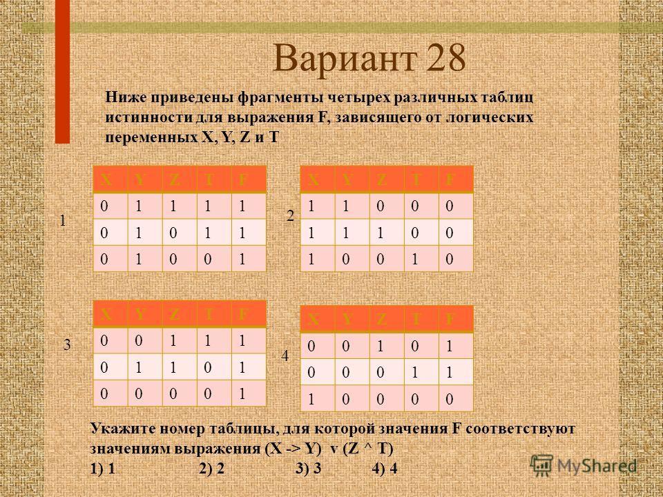 Вариант 28 XYZTF 01111 01011 01001 XYZTF 11000 11100 10010 XYZTF 00111 01101 00001 XYZTF 00101 00011 10000 Ниже приведены фрагменты четырех различных таблиц истинности для выражения F, зависящего от логических переменных X, Y, Z и Т 1 3 Укажите номер
