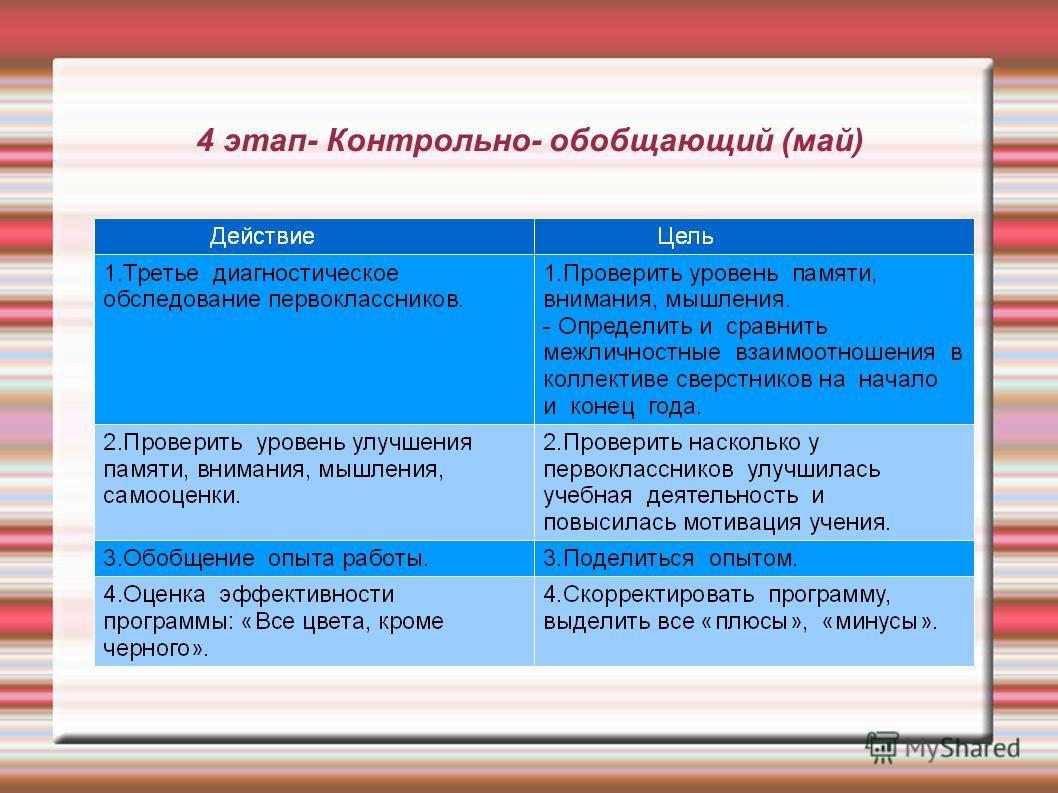 4 этап- Контрольно- обобщающий (май)