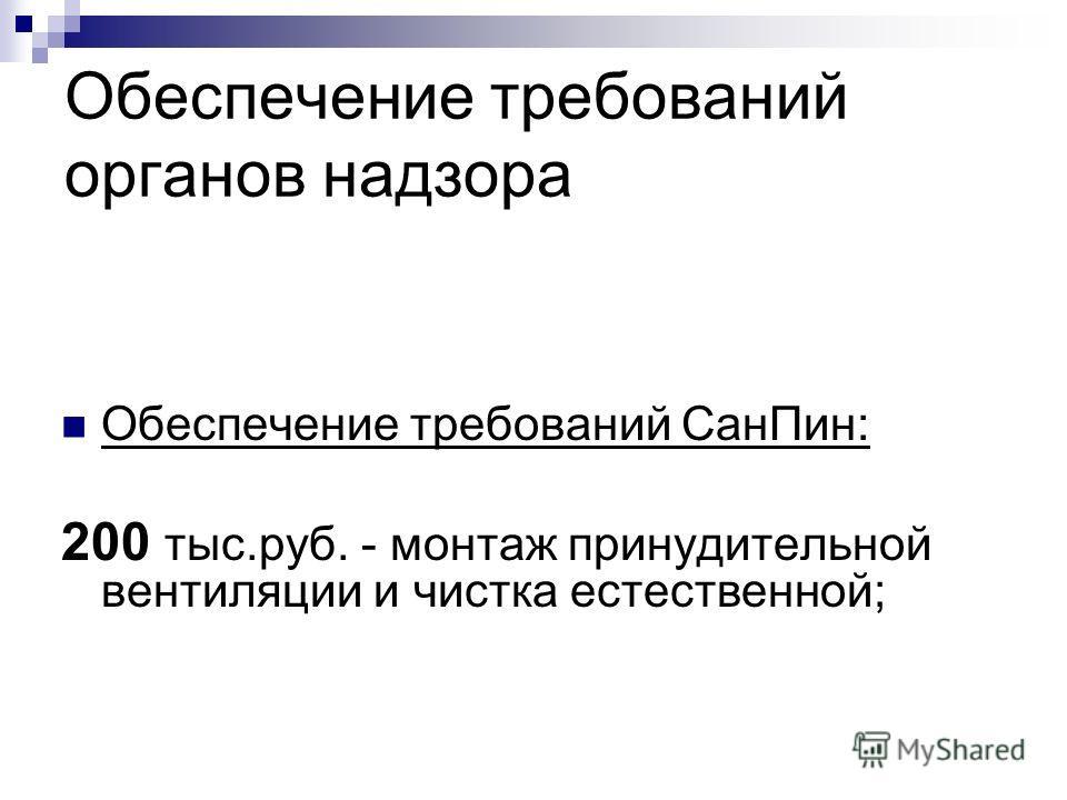 Обеспечение требований органов надзора Обеспечение требований СанПин: 200 тыс.руб. - монтаж принудительной вентиляции и чистка естественной;