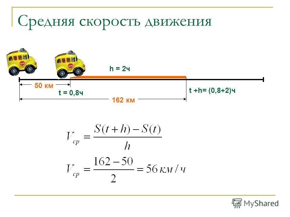 Средняя скорость движения 50 км 162 км t = 0,8ч t +h= (0,8+2)ч h = 2ч