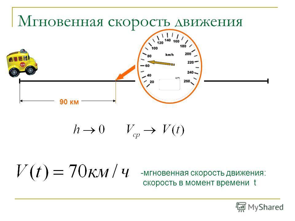 Мгновенная скорость движения 90 км -мгновенная скорость движения: скорость в момент времени t
