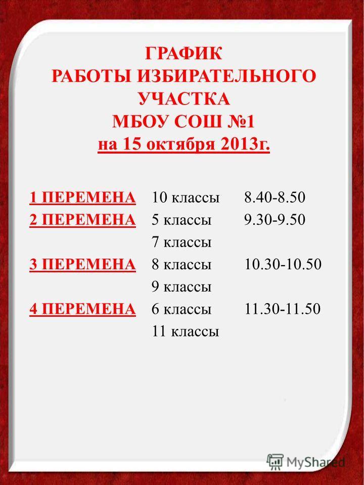 1 ПЕРЕМЕНА10 классы8.40-8.50 2 ПЕРЕМЕНА 5 классы 7 классы 9.30-9.50 3 ПЕРЕМЕНА 8 классы 9 классы 10.30-10.50 4 ПЕРЕМЕНА6 классы 11 классы 11.30-11.50 ГРАФИК РАБОТЫ ИЗБИРАТЕЛЬНОГО УЧАСТКА МБОУ СОШ 1 на 15 октября 2013г.
