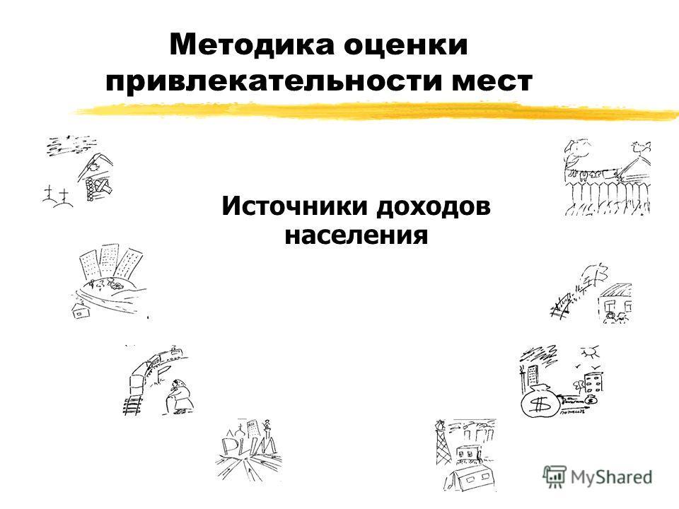 Источники доходов населения Методика оценки привлекательности мест