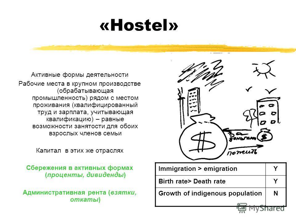 «Hostel» Активные формы деятельности Рабочие места в крупном производстве (обрабатывающая промышленность) рядом с местом проживания (квалифицированный труд и зарплата, учитывающая квалификацию) – равные возможности занятости для обоих взрослых членов