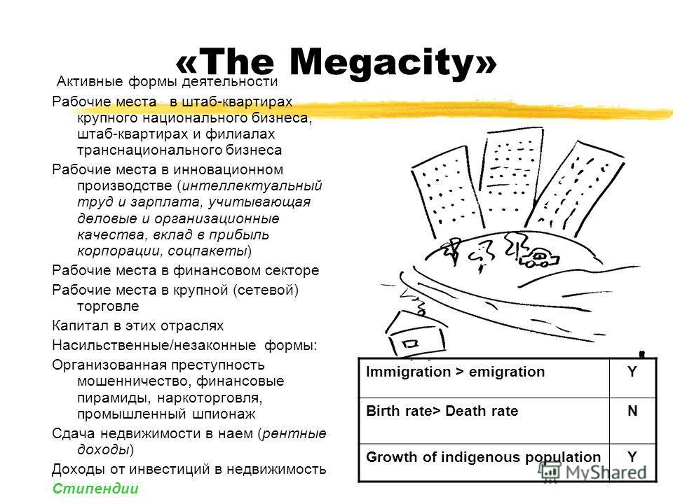 «The Megacity» Активные формы деятельности Рабочие места в штаб-квартирах крупного национального бизнеса, штаб-квартирах и филиалах транснационального бизнеса Рабочие места в инновационном производстве (интеллектуальный труд и зарплата, учитывающая д
