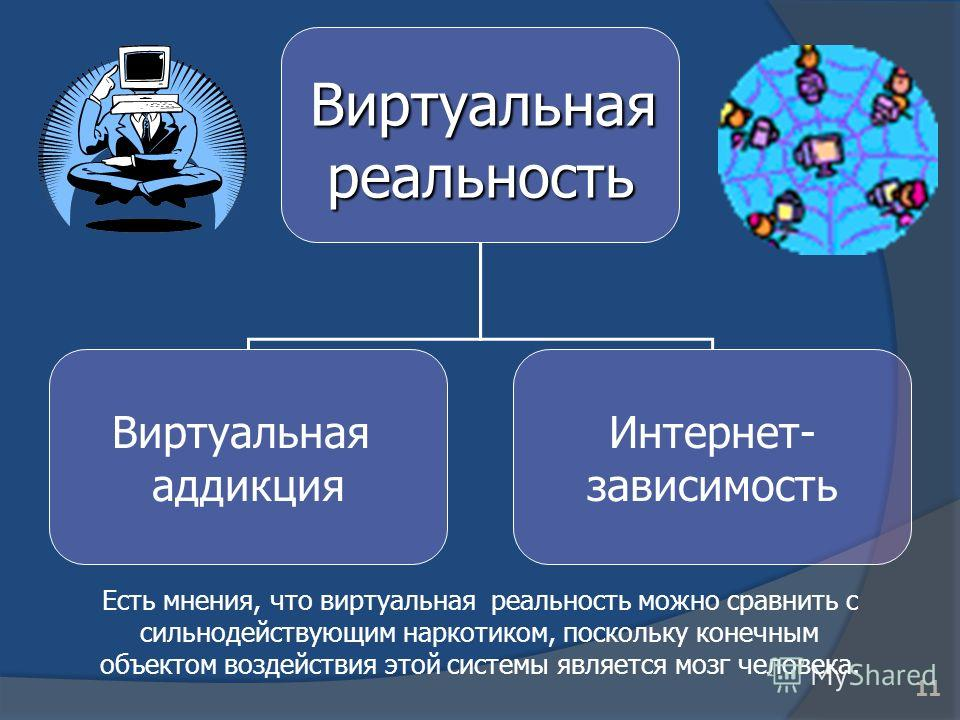Виртуальная Виртуальнаяреальность Виртуальная аддикция Интернет- зависимость Есть мнения, что виртуальная реальность можно сравнить с сильнодействующим наркотиком, поскольку конечным объектом воздействия этой системы является мозг человека. 11