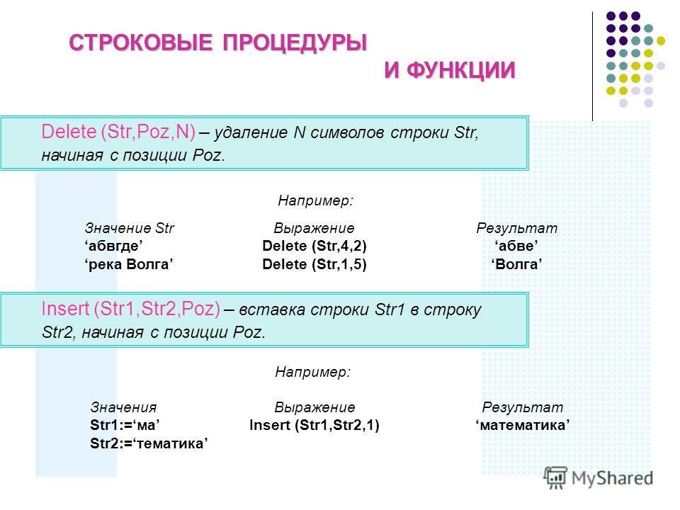 СТРОКОВЫЕ ПРОЦЕДУРЫ И ФУНКЦИИ Delete (Str,Poz,N) – удаление N символов строки Str, начиная с позиции Poz. Выражение Delete (Str,4,2) Delete (Str,1,5) Результат абве Волга Insert (Str1,Str2,Poz) – вставка строки Str1 в строку Str2, начиная с позиции P