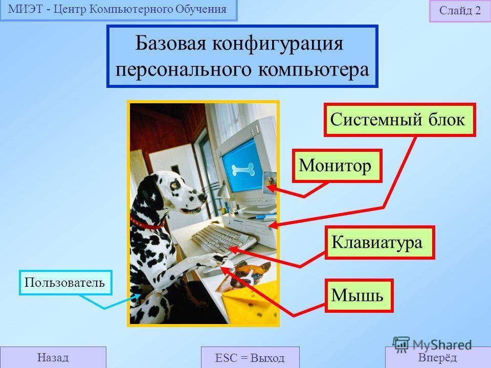 ESC = Выход МИЭТ - Центр Компьютерного Обучения НазадВперёд Слайд 2 Базовая конфигурация персонального компьютера Системный блок Монитор Клавиатура Мышь Пользователь