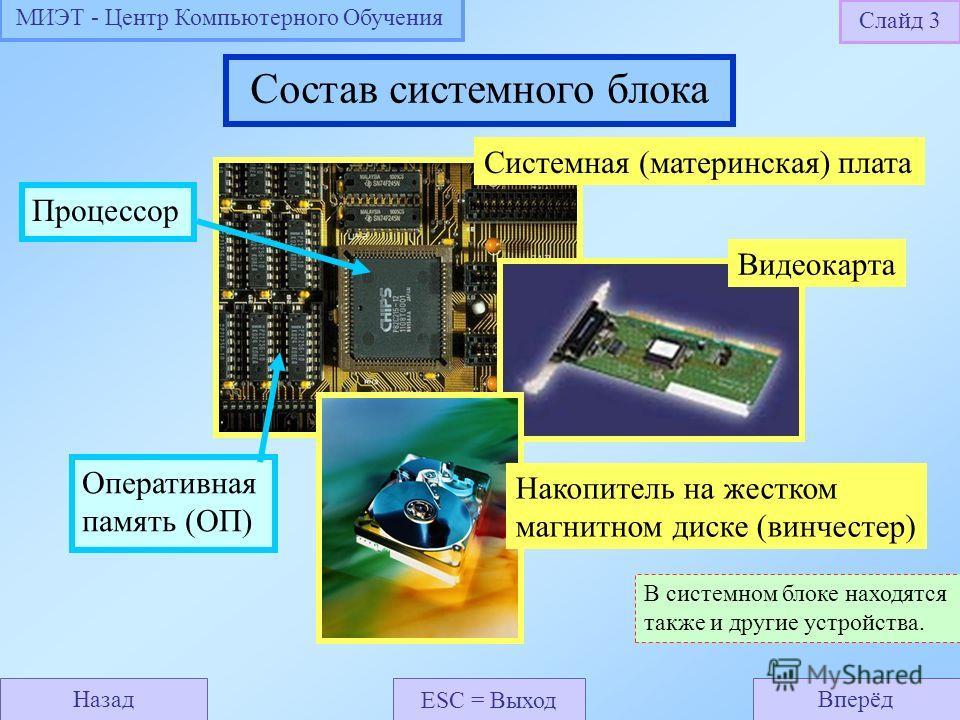ESC = Выход МИЭТ - Центр Компьютерного Обучения НазадВперёд Слайд 3 Состав системного блока Системная (материнская) плата Процессор Оперативная память (ОП) Видеокарта Накопитель на жестком магнитном диске (винчестер) В системном блоке находятся также