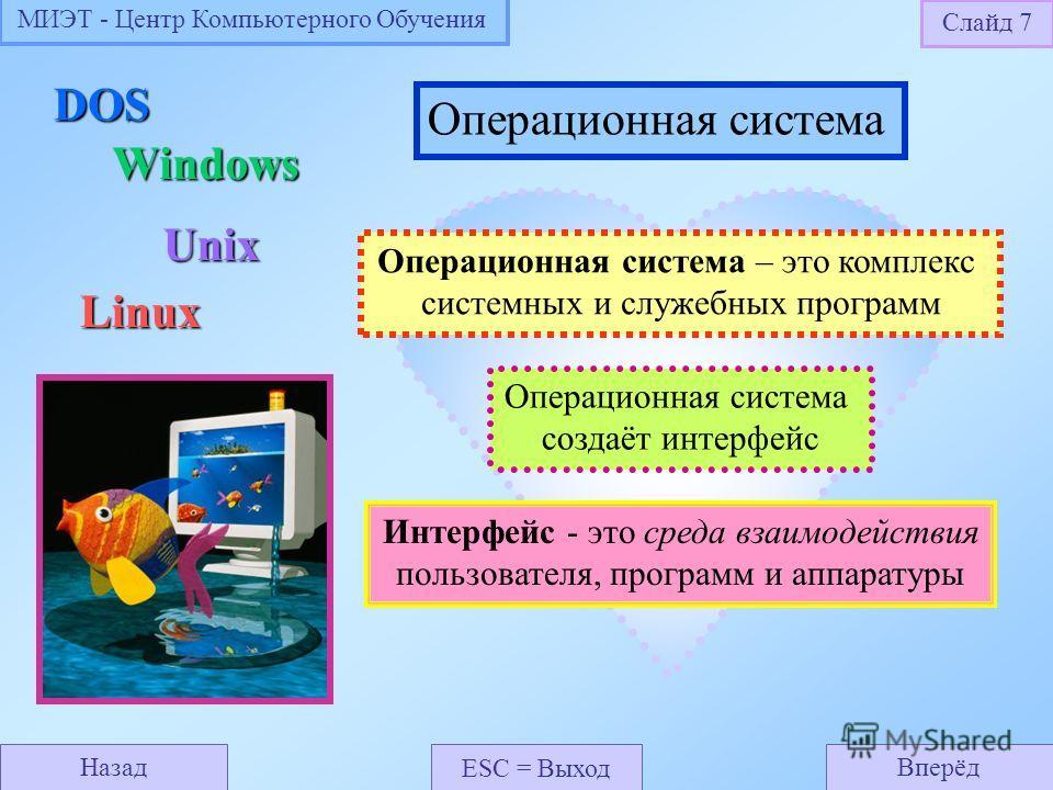 ESC = Выход МИЭТ - Центр Компьютерного Обучения НазадВперёд Слайд 7 Операционная система – это комплекс системных и служебных программ Операционная система создаёт интерфейс Интерфейс - это среда взаимодействия пользователя, программ и аппаратуры Win
