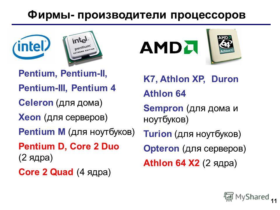 11 Фирмы- производители процессоров Pentium, Pentium-II, Pentium-III, Pentium 4 Celeron (для дома) Xeon (для серверов) Pentium M (для ноутбуков) Pentium D, Core 2 Duo (2 ядра) Core 2 Quad (4 ядра) K7, Athlon XP, Duron Athlon 64 Sempron (для дома и но