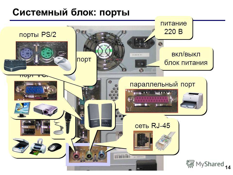 14 Системный блок: порты вкл/выкл блок питания параллельный порт последовательный порт порты USB питание 220 В линейный вход сеть RJ-45 порт VGA порты PS/2