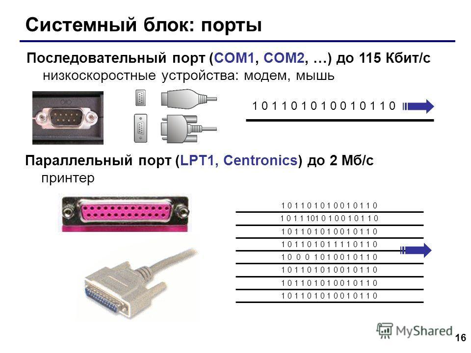 16 Системный блок: порты Последовательный порт (COM1, COM2, …) до 115 Кбит/с низкоскоростные устройства: модем, мышь 1 0 1 1 0 1 0 1 0 0 1 0 1 1 0 Параллельный порт (LPT1, Centronics) до 2 Мб/с принтер 1 0 1 1 0 1 0 1 0 0 1 0 1 1 0 1 0 1 1 101 0 1 0