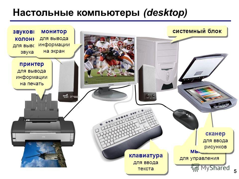 5 Настольные компьютеры (desktop) системный блок звуковые колонки для вывода звука принтер для вывода информации на печать принтер для вывода информации на печать мышь для управления сканер для ввода рисунков сканер для ввода рисунков монитор для выв