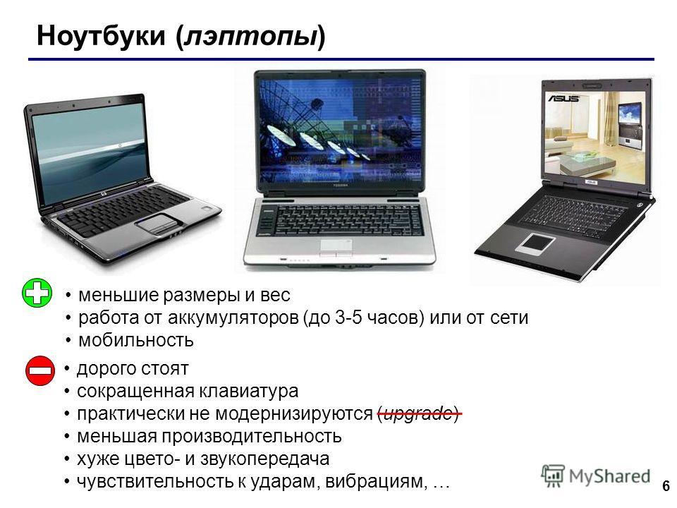 6 Ноутбуки (лэптопы) меньшие размеры и вес работа от аккумуляторов (до 3-5 часов) или от сети мобильность дорого стоят сокращенная клавиатура практически не модернизируются (upgrade) меньшая производительность хуже цвето- и звукопередача чувствительн