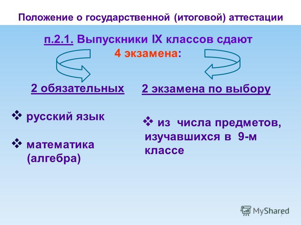 7 п.2.1. Выпускники IX классов сдают 4 экзамена: 2 обязательных русский язык математика (алгебра) 2 экзамена по выбору из числа предметов, изучавшихся в 9-м классе Положение о государственной (итоговой) аттестации