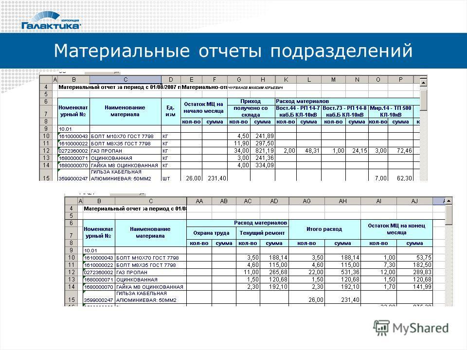 Материальные отчеты подразделений