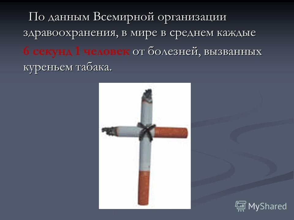 По данным Всемирной организации здравоохранения, в мире в среднем каждые По данным Всемирной организации здравоохранения, в мире в среднем каждые от болезней, вызванных куреньем табака. 6 секунд 1 человек от болезней, вызванных куреньем табака.