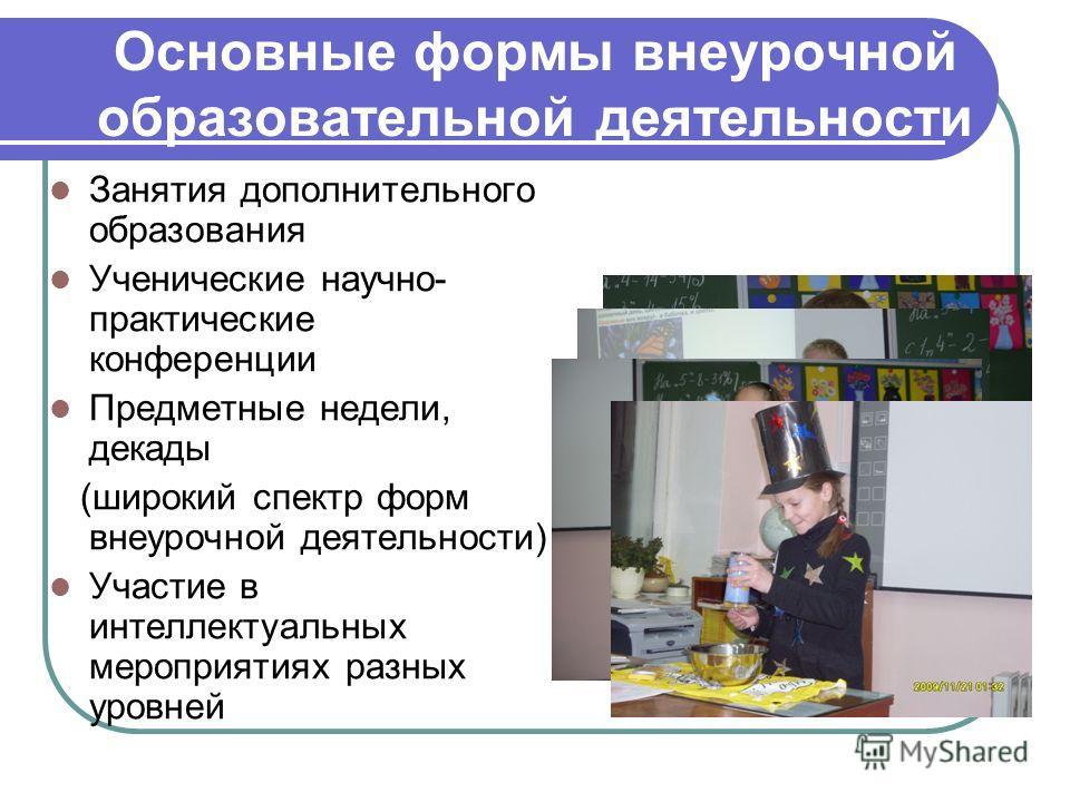 Основные формы внеурочной образовательной деятельности учащихся начальной школы. Занятия дополнительного образования Ученические научно- практические конференции Предметные недели, декады (широкий спектр форм внеурочной деятельности) Участие в интелл