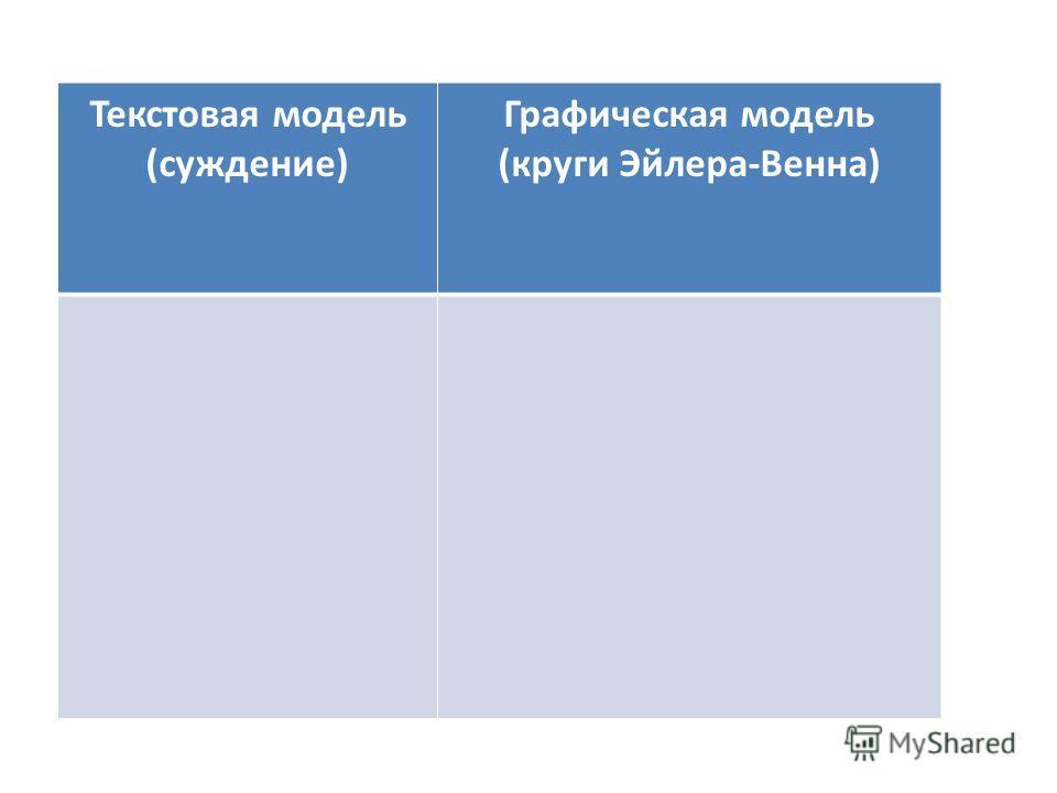 Текстовая модель (суждение) Графическая модель (круги Эйлера-Венна)