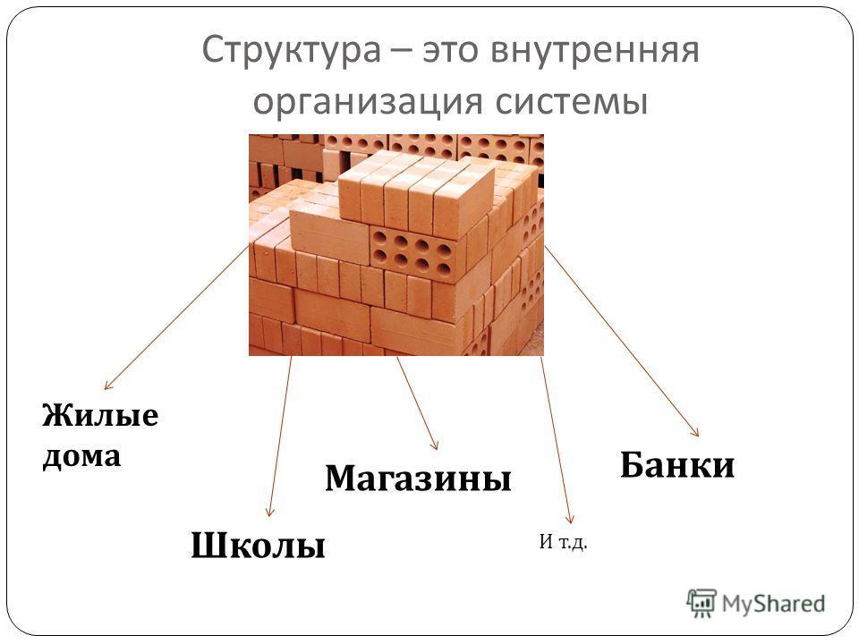 Структура – это внутренняя организация системы Жилые дома Магазины Школы Банки И т.д.