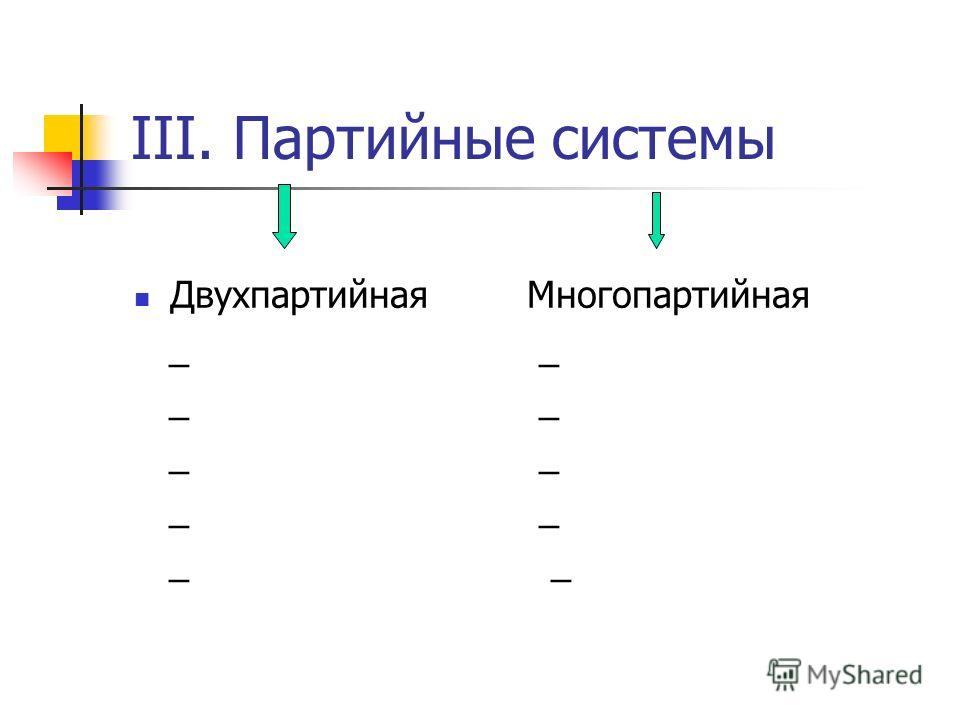 III. Партийные системы Двухпартийная Многопартийная _ _