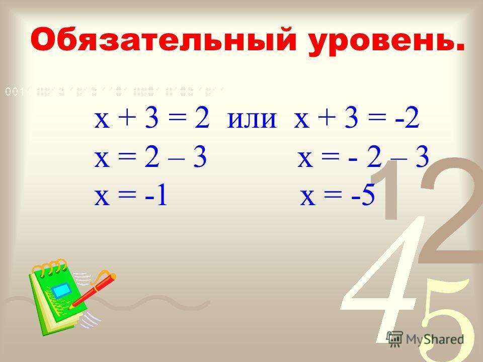 Извлечь квадратный корень из обеих частей уравнения Раскрыть квадрат суммы и применить основную формулу корней квадратного уравнения Перенести 4 в левую часть и применить формулу разности квадратов