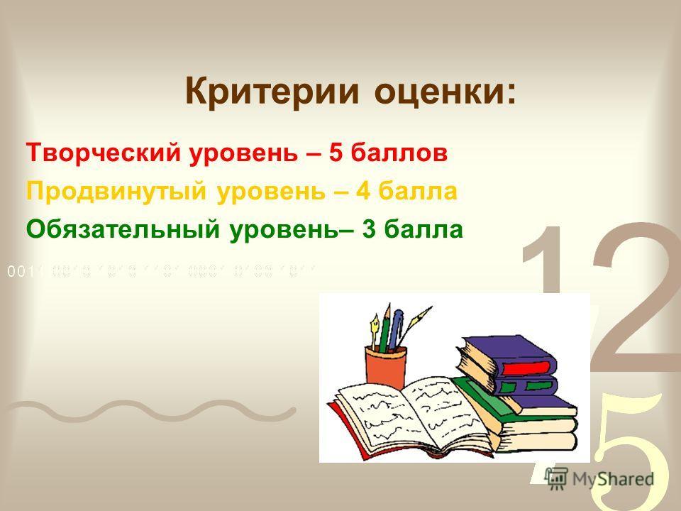 Творческий уровень. (х + 3) 2 – 4 = 0 (х + 3) 2 - 2 2 = 0 (х + 3 – 2)(х + 3 + 2) = 0 (х + 1)(х + 5) = 0 х + 1 = 0 или х + 5 = 0 х = - 1 х = - 5