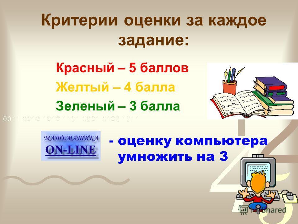 Ответы: 1 вариант 1. 1 – в 2 – б 3 - а 2. 3. 3,5 2 вариант 1. 1 – в 2 – б 3 – а 2. -2,5; 1 3. 3,5 1 вариант 1. -0,1; 1 2. 1,5; 2 3. -3; 3 2 вариант 1. 2. 1; 5 3. -2; 2 1 вариант 1. -6; -5; 1; 2 2. -1; 3,5 3. 4 2 вариант 1. 0; 5 2. 0,6; 2 3. -8