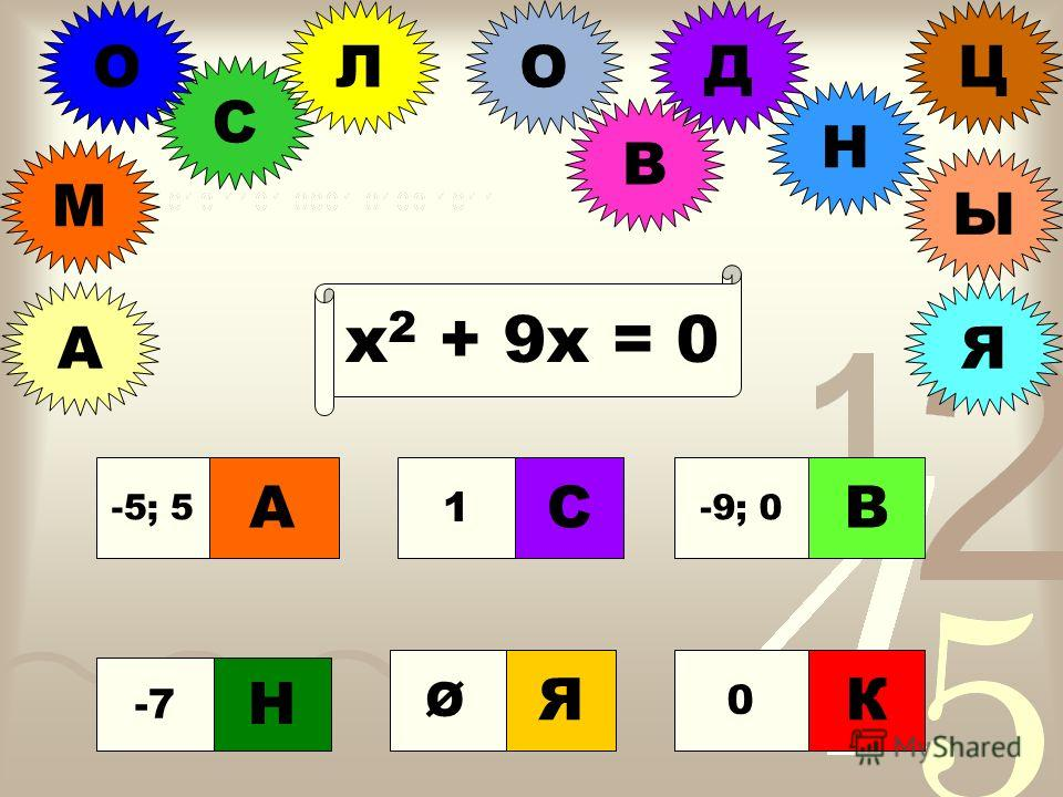С О М А Ы Л К О В ДЦ Н Я -7 С 1 А -5; 5 0 К Н Я -9; 0 В 5х 2 = 0 Ø