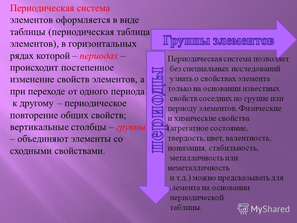 Периодическая система элементов оформляется в виде таблицы (периодическая таблица элементов), в горизонтальных рядах которой – периодах – происходит постепенное изменение свойств элементов, а при переходе от одного периода к другому – периодическое п
