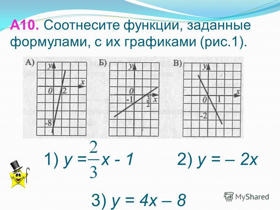А9. Решите уравнение: Ответ: _____________