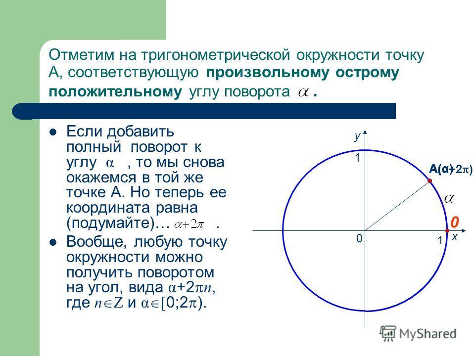 Отметим на тригонометрической окружности точку А, соответствующую произвольному острому положительному углу поворота. Если добавить полный поворот к углу α, то мы снова окажемся в той же точке А. Но теперь ее координата равна (подумайте)…. Вообще, лю