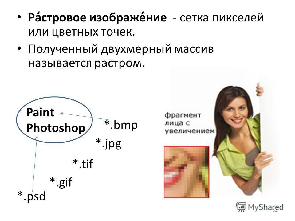 Ра́стровое изображе́ние - сетка пикселей или цветных точек. Полученный двухмерный массив называется растром. 24 Paint Photoshop *.bmp *.jpg *.gif *.tif *.psd