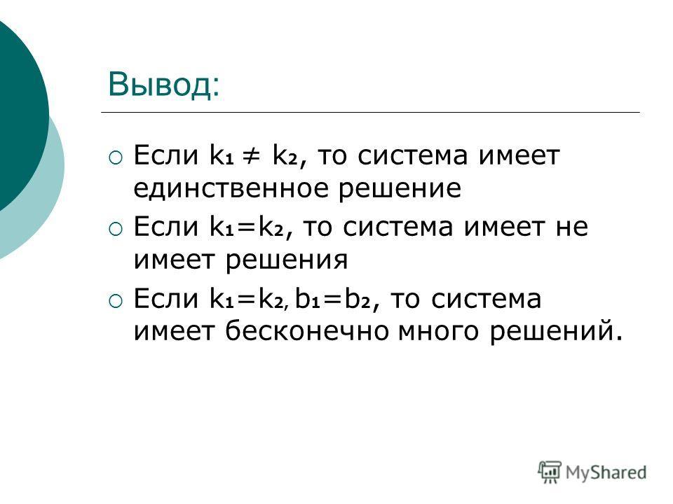 Вывод: Если k 1 k 2, то система имеет единственное решение Если k 1 =k 2, то система имеет не имеет решения Если k 1 =k 2, b 1 =b 2, то система имеет бесконечно много решений.
