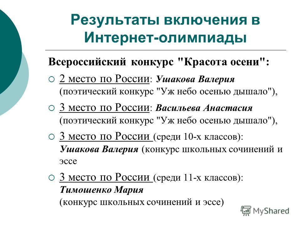 Результаты включения в Интернет-олимпиады Всероссийский конкурс