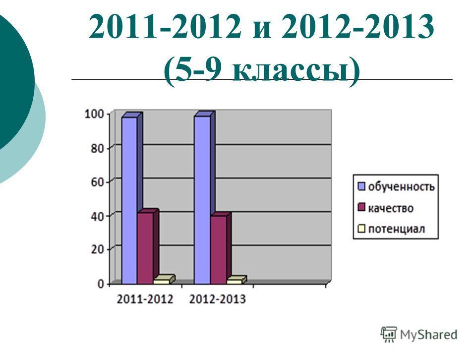 2011-2012 и 2012-2013 (5-9 классы)