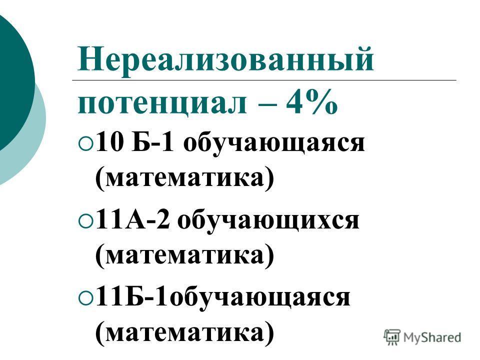 Нереализованный потенциал – 4% 10 Б-1 обучающаяся (математика) 11А-2 обучающихся (математика) 11Б-1обучающаяся (математика)