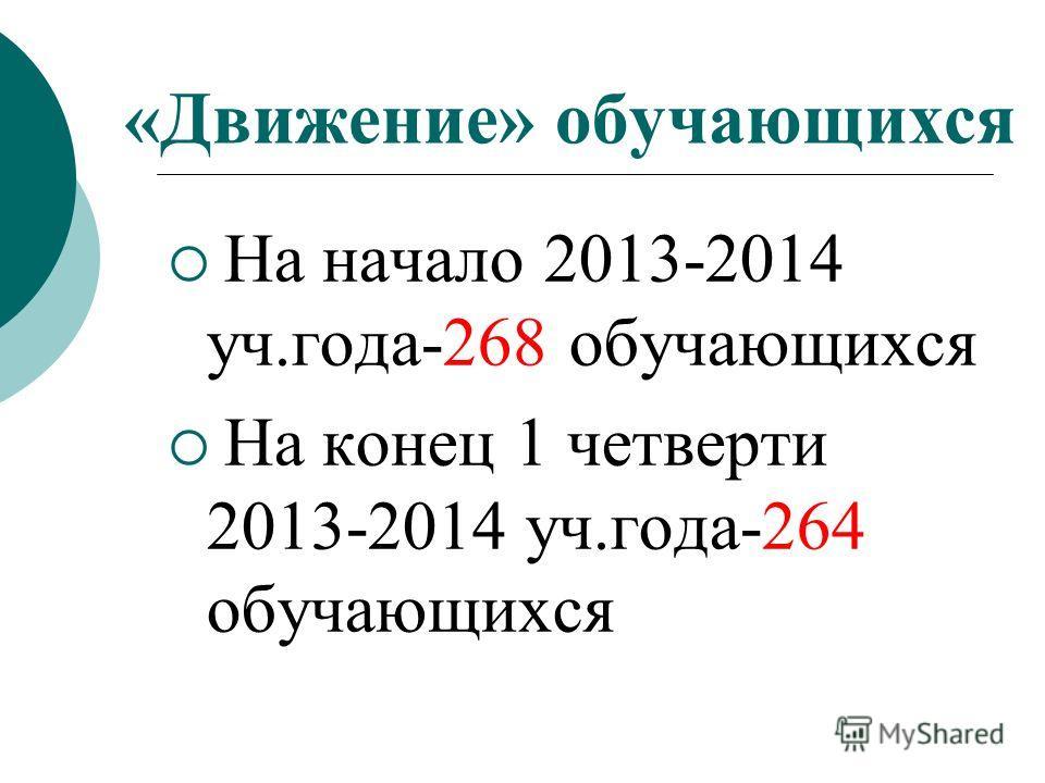 «Движение» обучающихся На начало 2013-2014 уч.года-268 обучающихся На конец 1 четверти 2013-2014 уч.года-264 обучающихся