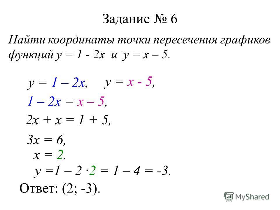 Задание 6 Найти координаты точки пересечения графиков функций у = 1 - 2х и у = х – 5. у = 1 – 2х, Ответ: (2; -3). у = х - 5, 1 – 2х = х – 5, 2х + х = 1 + 5, 3х = 6, х = 2. у =1 – 2 ·2 = 1 – 4 = -3.