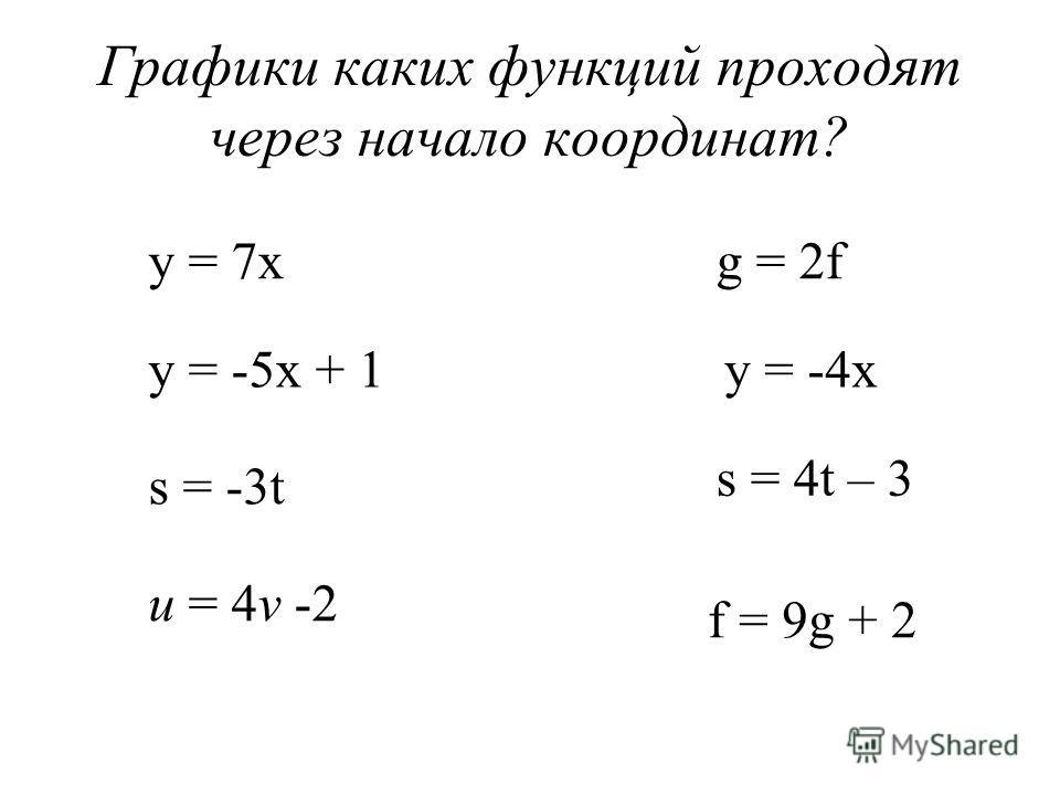 Графики каких функций проходят через начало координат? у = 7х y = -5х + 1 s = -3t u = 4v -2 g = 2f y = -4x s = 4t – 3 f = 9g + 2