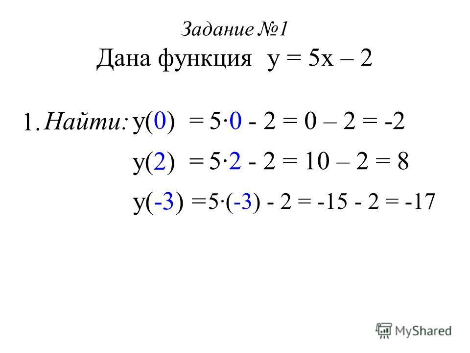 Задание 1 Дана функция у = 5х – 2 Найти: у(0) = у(2) = у(-3) = 5·0 - 2 = 0 – 2 = -2 5·2 - 2 = 10 – 2 = 8 5·(-3) - 2 = -15 - 2 = -17 1.