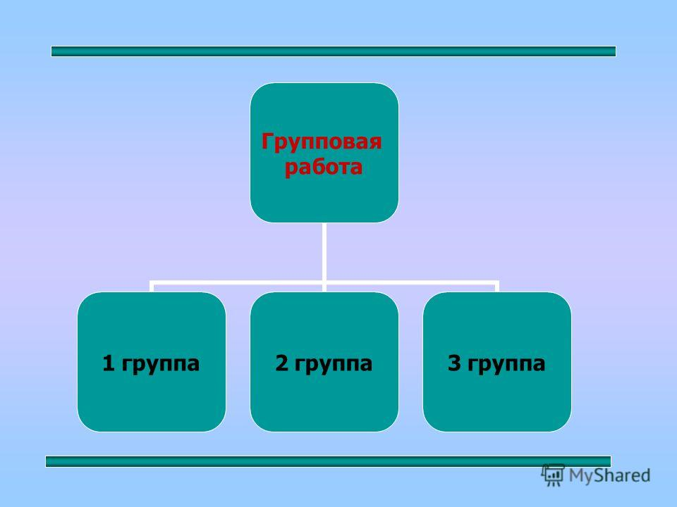 Групповая работа 1 группа2 группа3 группа