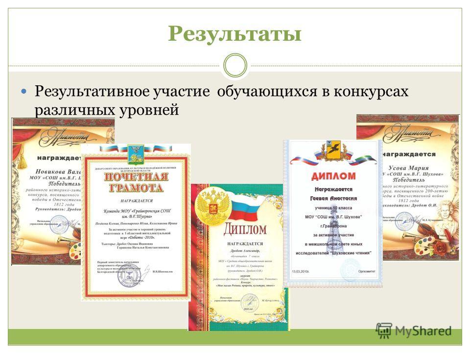 Результаты Результативное участие обучающихся в конкурсах различных уровней