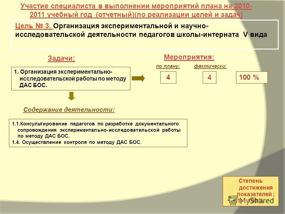 Задачи: Мероприятия: Участие специалиста в выполнении мероприятий плана на 2010- 2011 учебный год (отчетный)(по реализации целей и задач) Цель 3. Организация экспериментальной и научно- исследовательской деятельности педагогов школы-интерната V вида