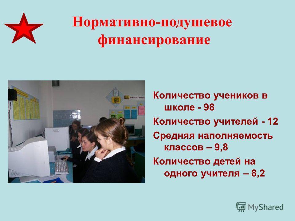 Нормативно-подушевое финансирование Количество учеников в школе - 98 Количество учителей - 12 Средняя наполняемость классов – 9,8 Количество детей на одного учителя – 8,2