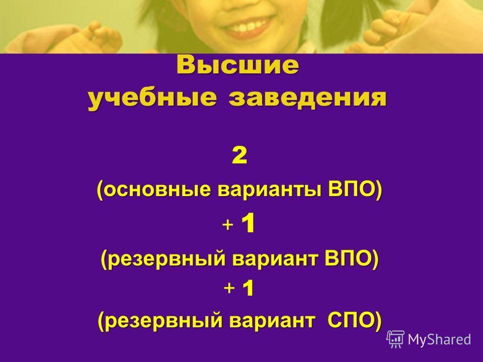 Специальность востребованными Наиболее востребованными будут специалисты в области: 1)транспорта; 2)энергетики; 3)строительства; 4)защиты и обработки информации; 5)недвижимости; 6)лингвистики (языкознания); 7)социальной защиты; 8)предпринимательства;